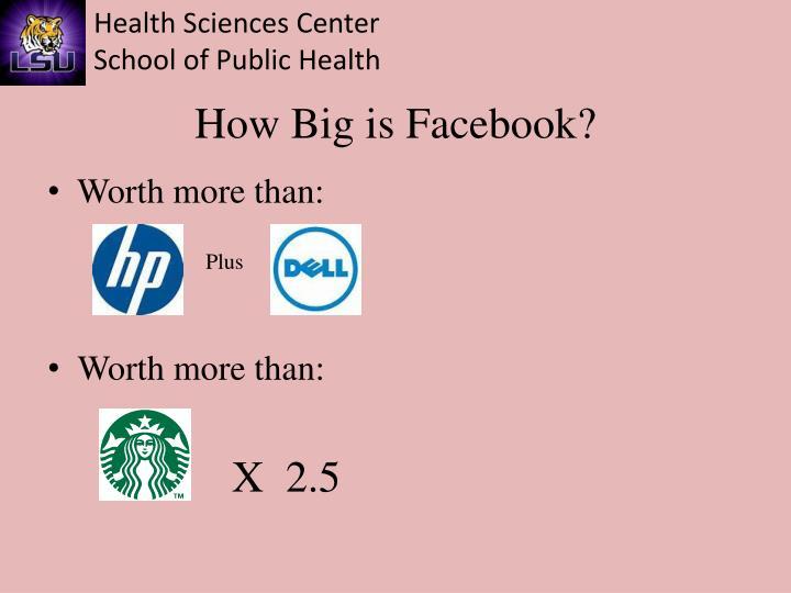 How Big is