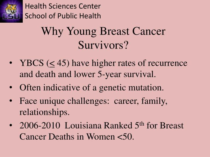 Why Young Breast Cancer Survivors?