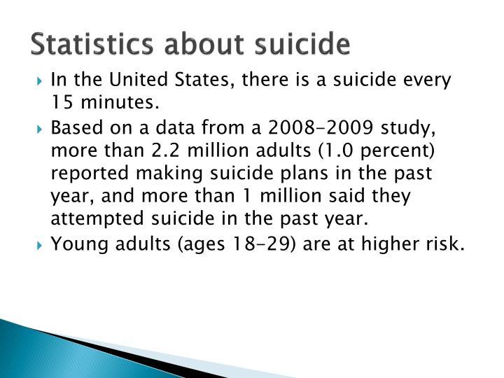 Statistics about suicide