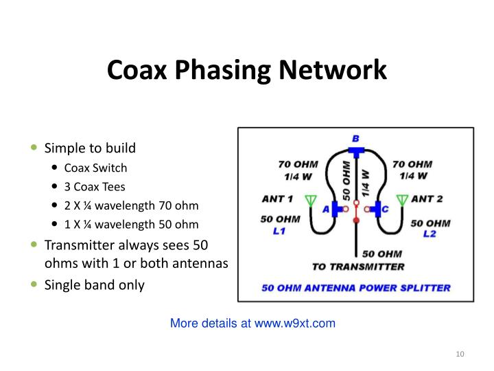 Coax Phasing Network