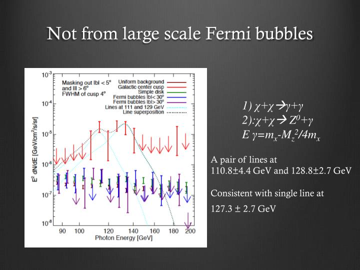 Not from large scale Fermi bubbles