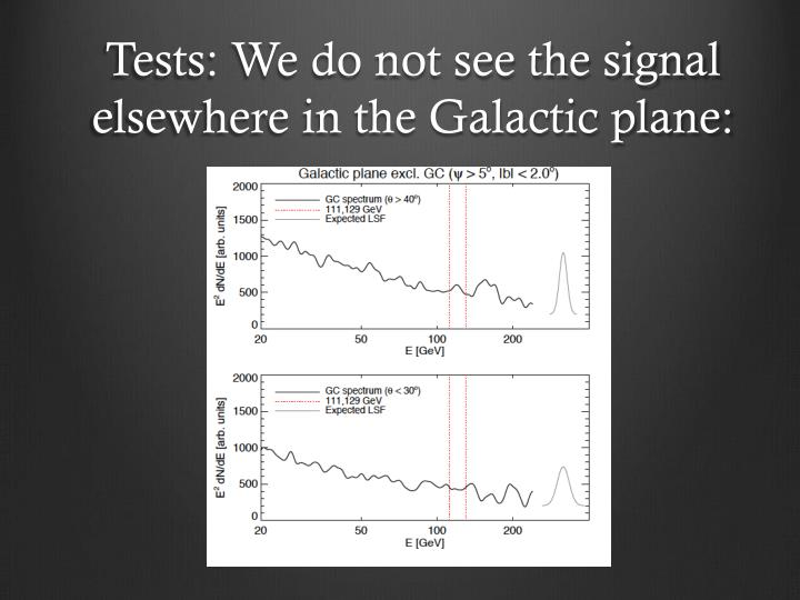 Tests: We do not see the signal elsewhere in the Galactic plane: