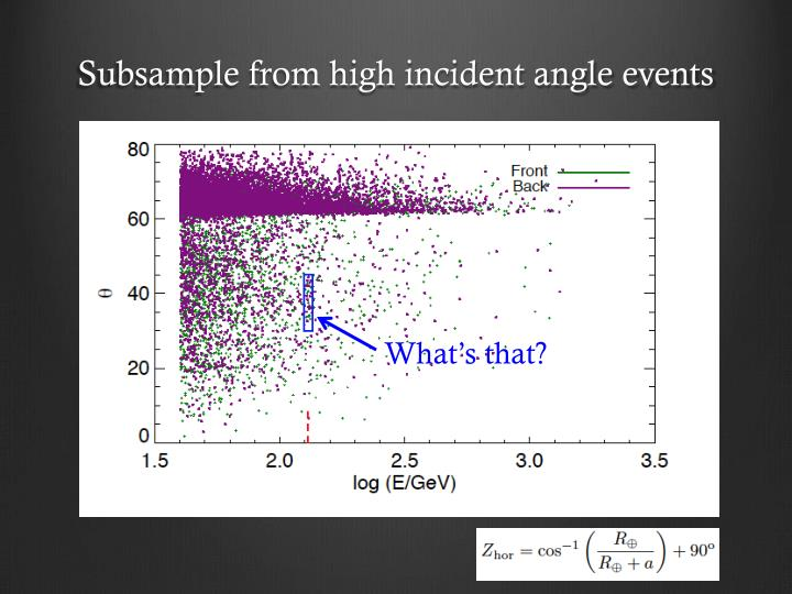 Subsample from high incident angle events