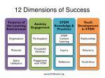 12 dimensions of success