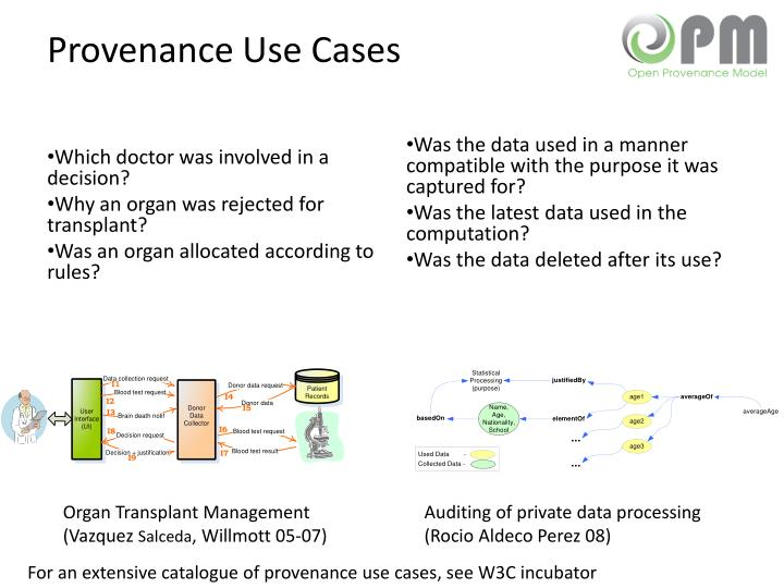 Provenance Use Cases