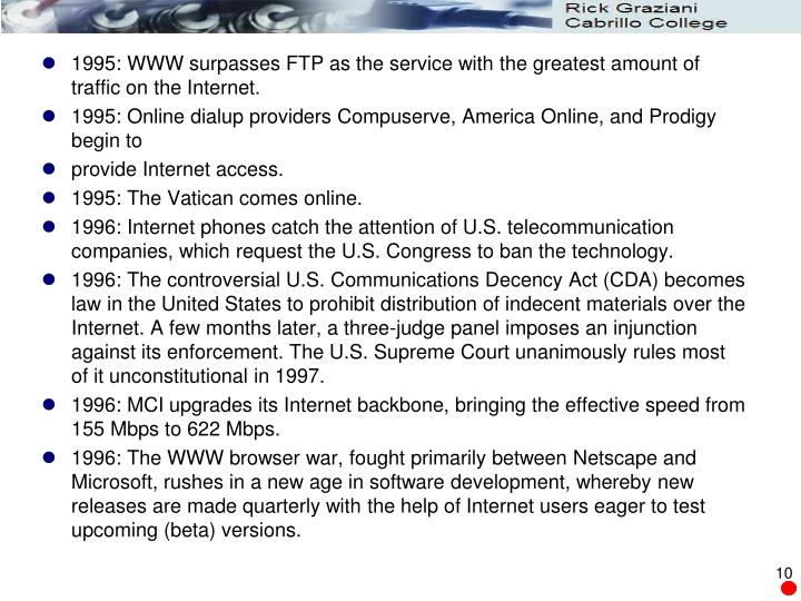 1995: WWW surpasses FTP as the service with the greatest amount of traffic on the Internet.
