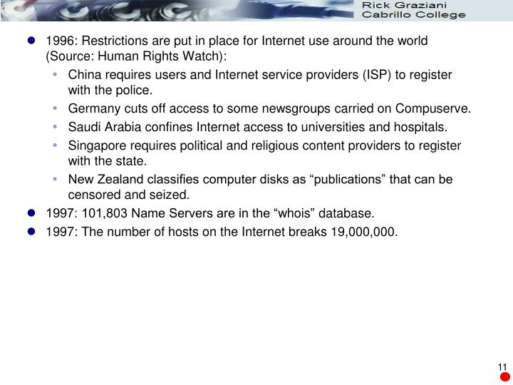 1996: Restrictions are put in place for Internet use around the world (Source: Human Rights Watch):