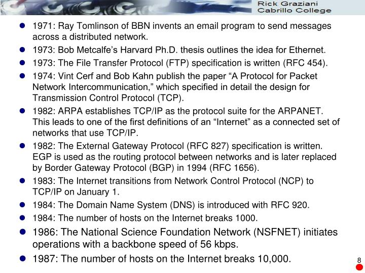1971: Ray Tomlinson of BBN invents an email program to send messages across a distributed network.