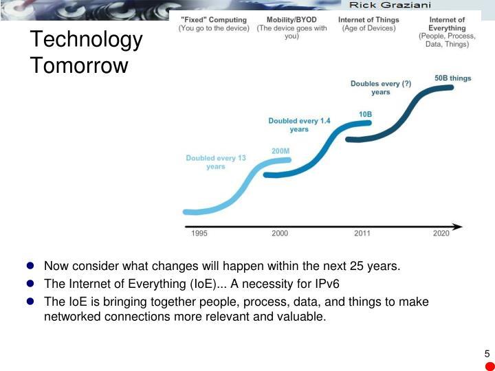 Technology Tomorrow