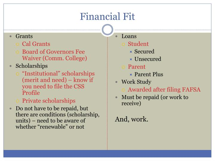 Financial Fit