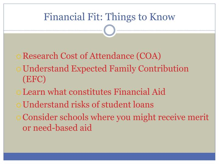 Financial Fit: Things to Know