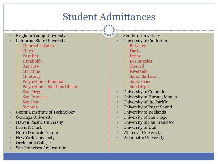 Student Admittances