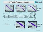 rf path in frequency domain1