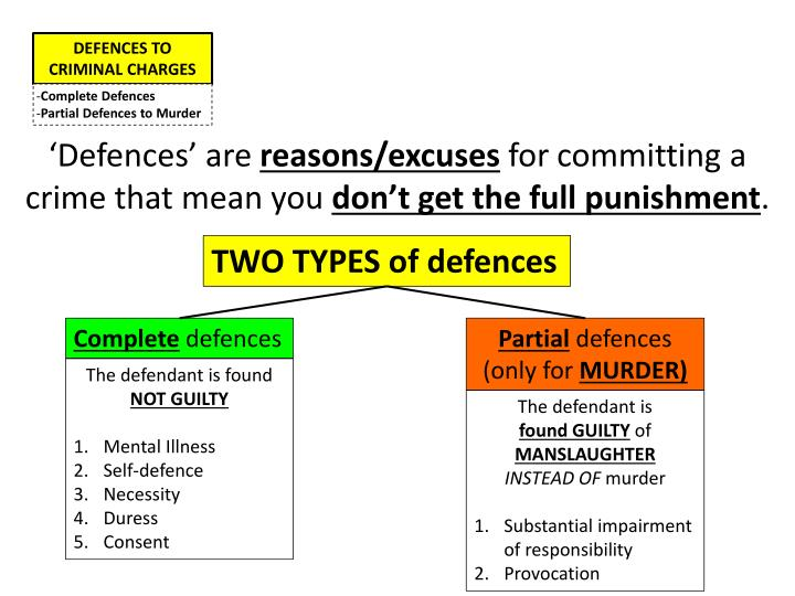 PPT - DEFENCES TO CRIMINAL CHARGES PowerPoint Presentation