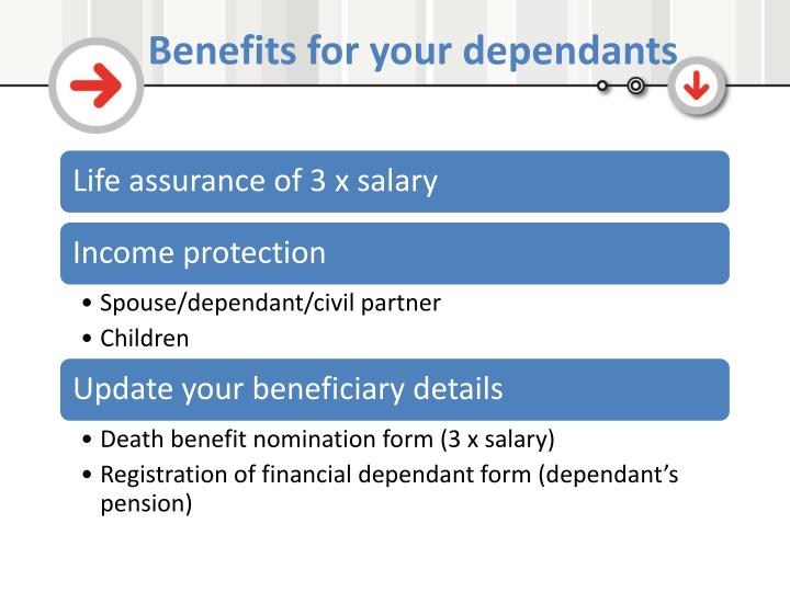 Benefits for your dependants