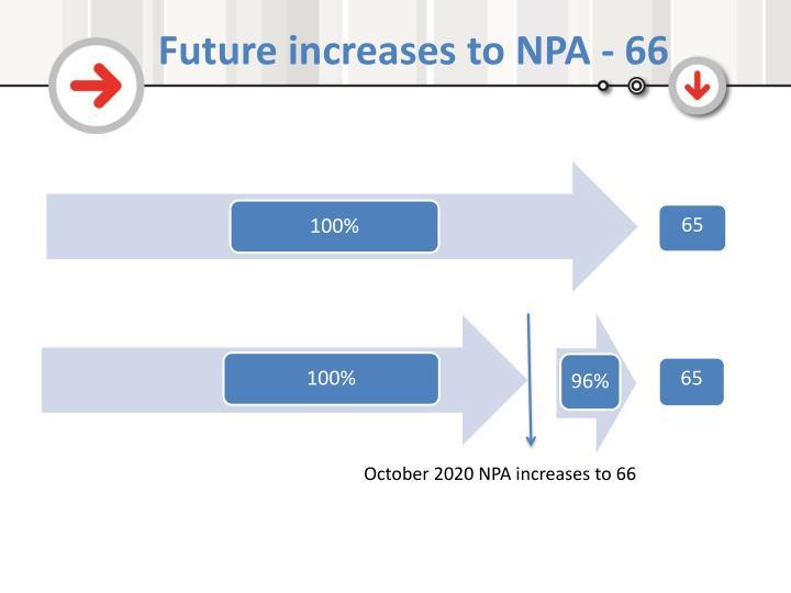 Future increases to NPA - 66