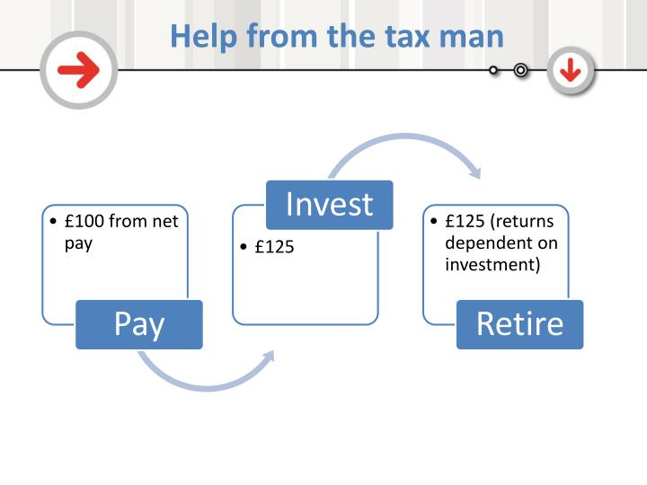 Help from the tax man