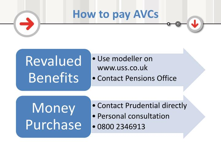 How to pay AVCs