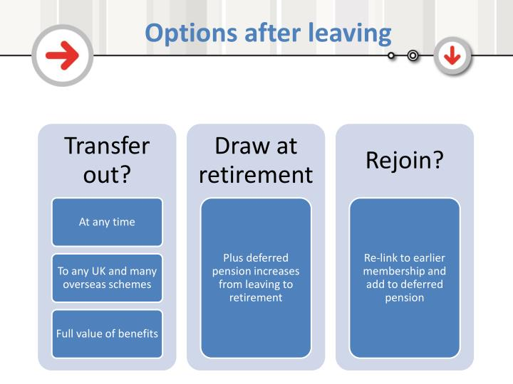 Options after leaving