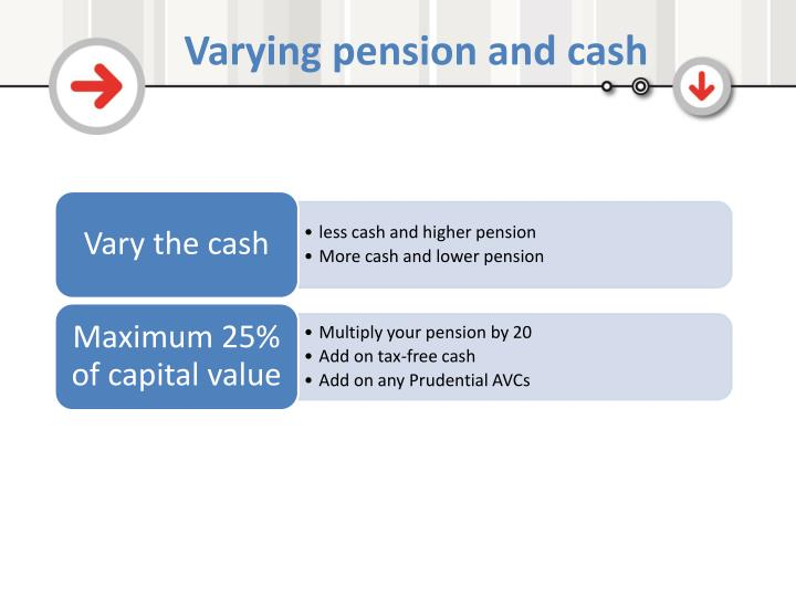 Varying pension and cash