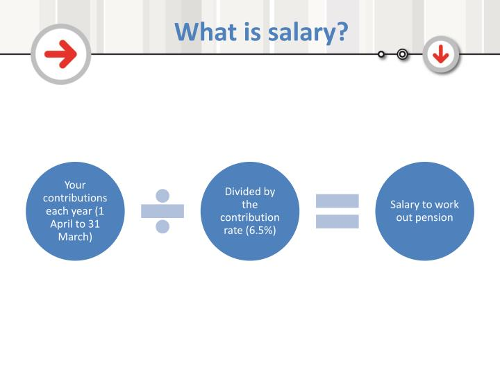 What is salary?