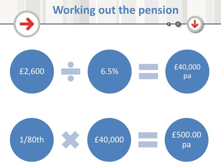 Working out the pension