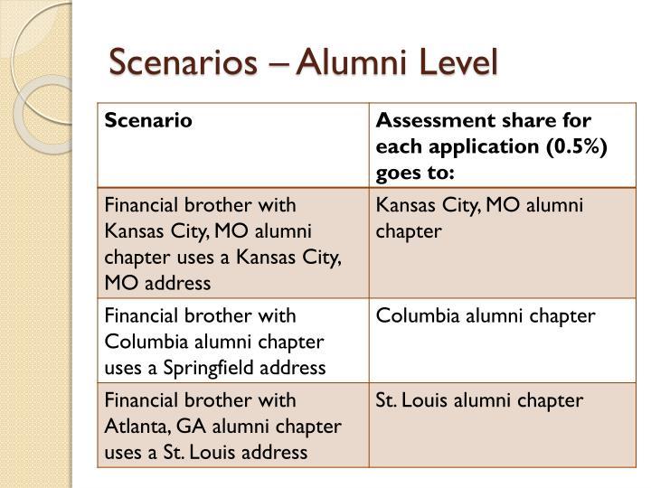 Scenarios – Alumni Level