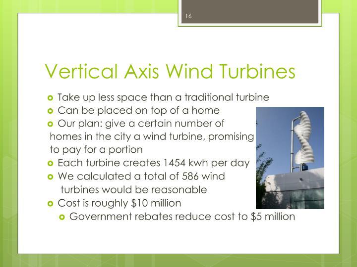 Vertical Axis Wind Turbines