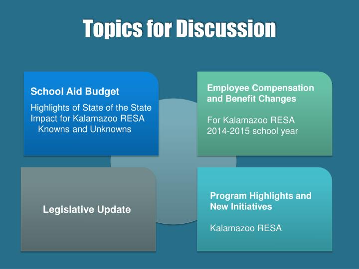 topics for discussion n.