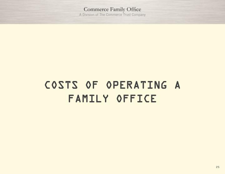 COSTS OF OPERATING A FAMILY OFFICE