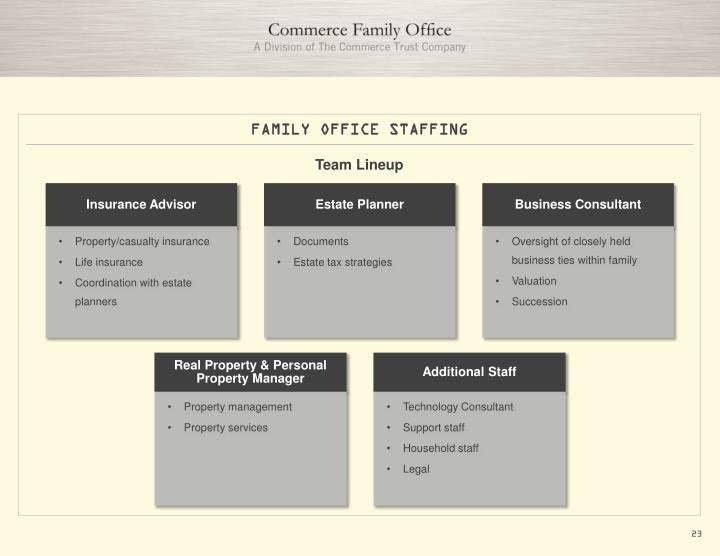 FAMILY OFFICE STAFFING