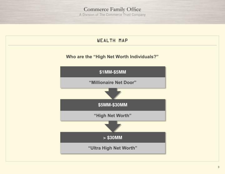 Wealth map
