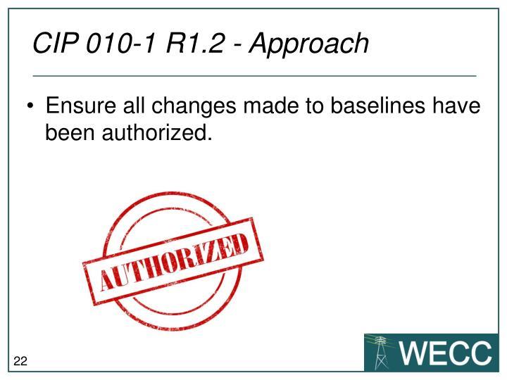 CIP 010-1 R1.2 - Approach