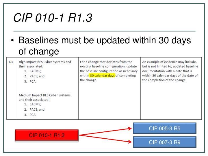 CIP 010-1 R1.3