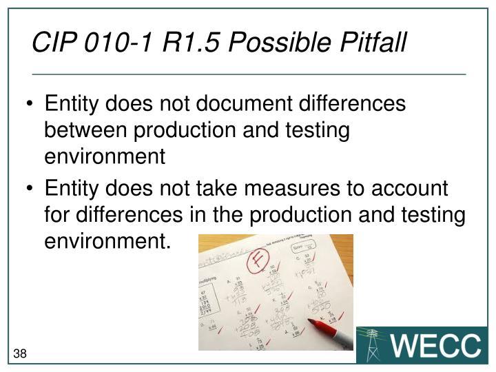 CIP 010-1 R1.5 Possible Pitfall