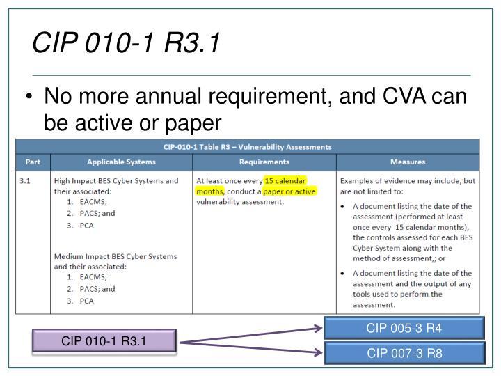 CIP 010-1 R3.1