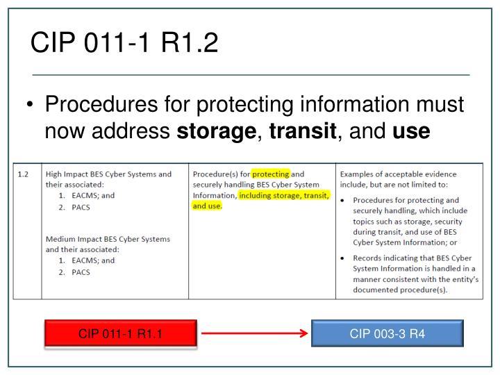 CIP 011-1 R1.2
