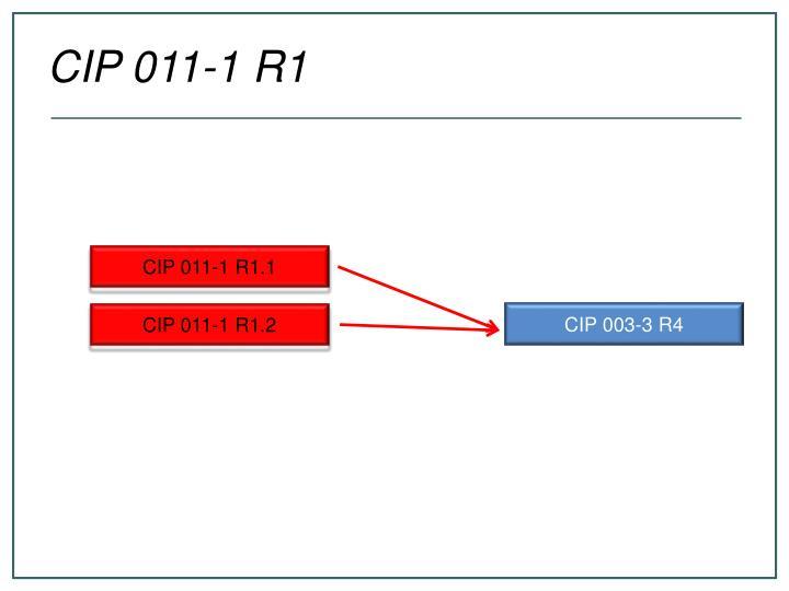 CIP 011-1 R1