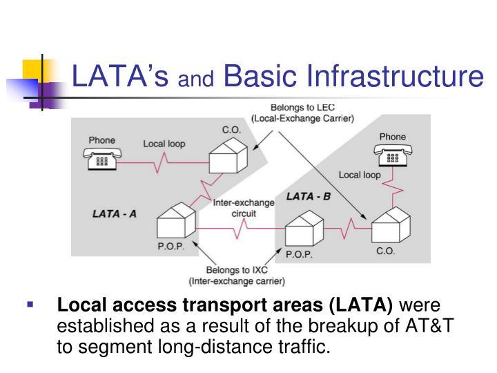 LATA's