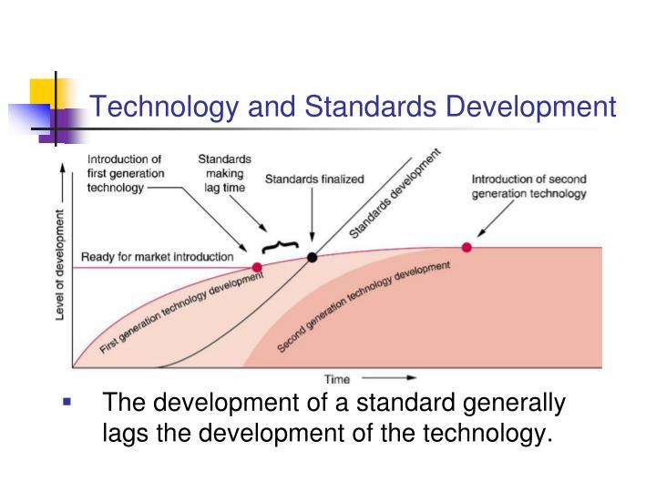 Technology and Standards Development