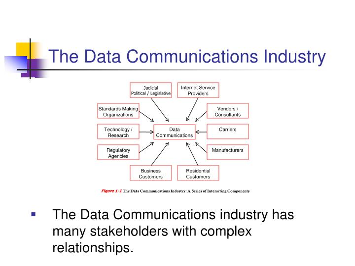 The Data Communications Industry