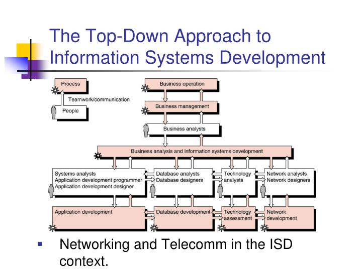 The Top-Down Approach to Information Systems Development