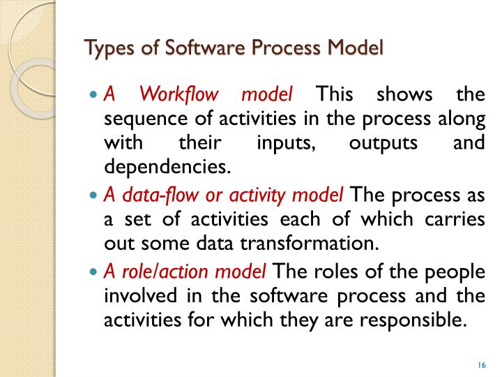Types of Software Process Model