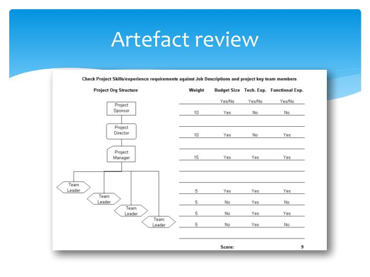 Artefact review