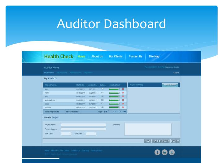 Auditor Dashboard
