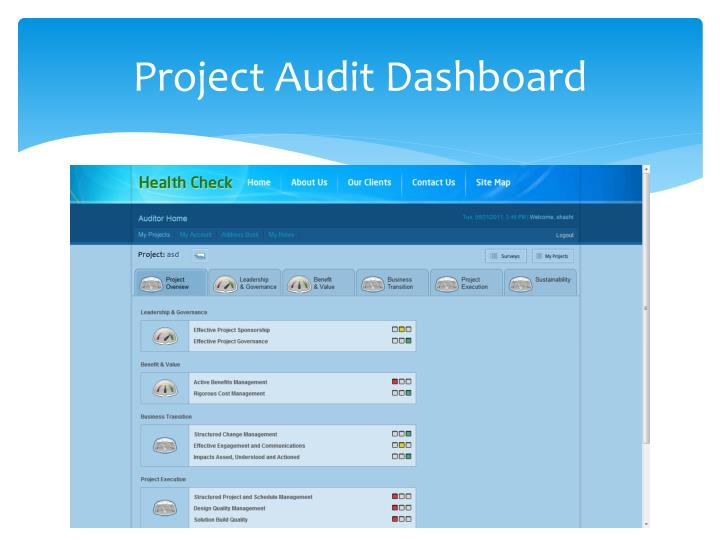 Project Audit Dashboard
