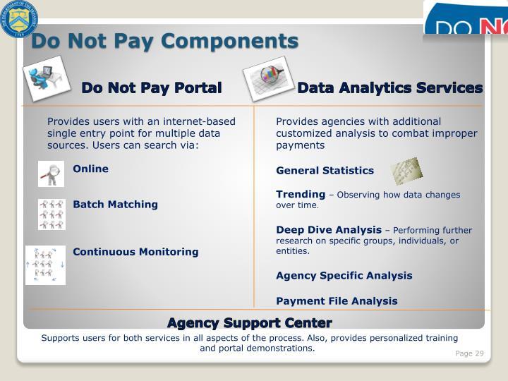 Do Not Pay Portal