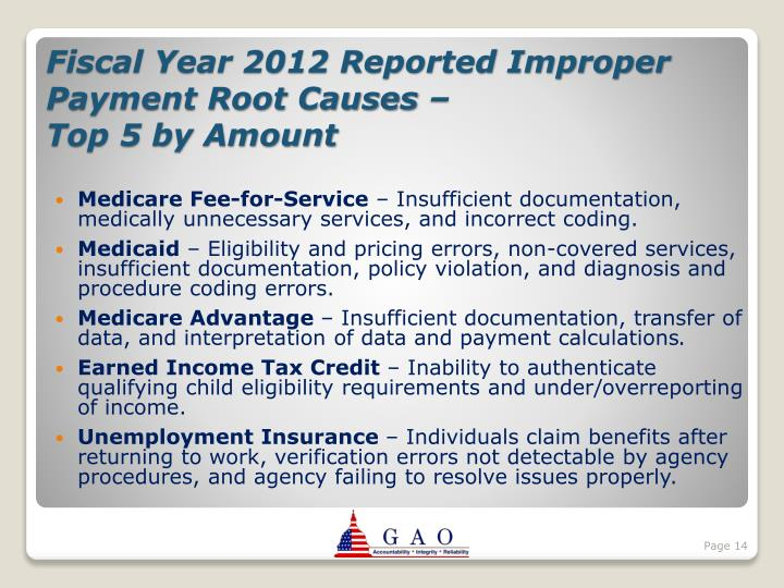 Medicare Fee-for-Service