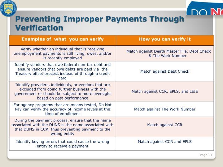 Preventing Improper Payments Through Verification