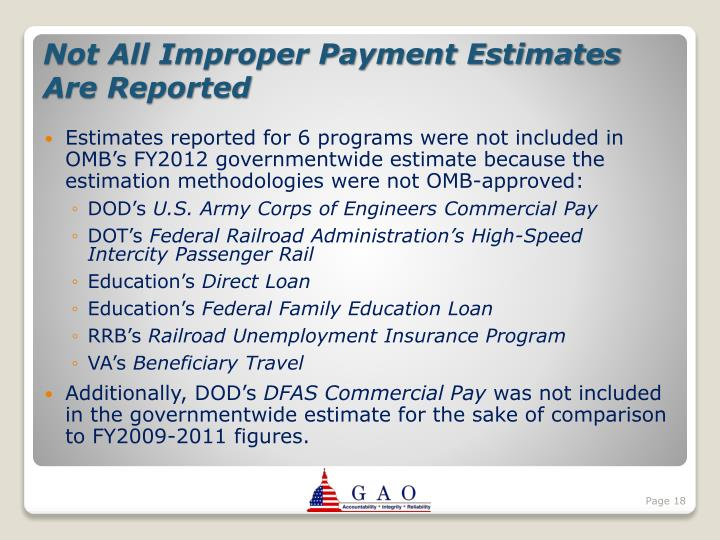 Not All Improper Payment Estimates Are Reported